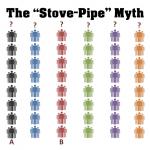 stove-pipe-myth